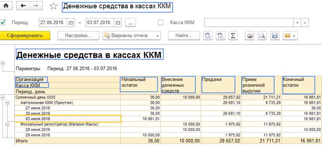 Отчет в 1с торговля продажи по менеджерам настройка весового товара в 1с розница